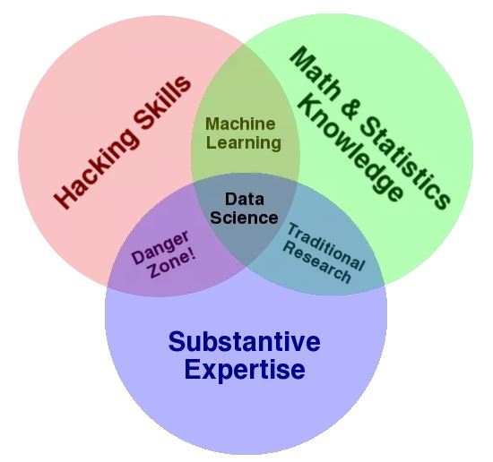 data-science-vs-machine-learning-2