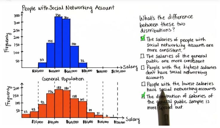 difference-between-two-distributions