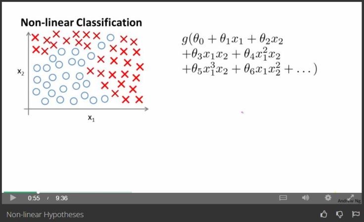 ml-stanford-sample-slide-1