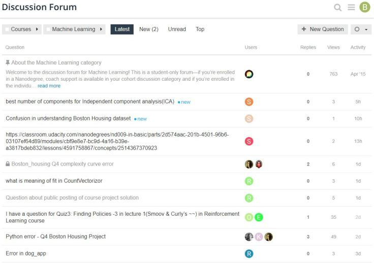 ml-udacity-forum