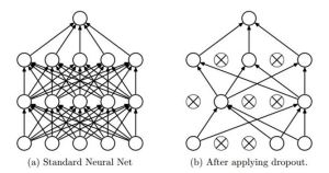 Student Notes: Neural Networks and Deep Learning