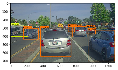 cars_detection